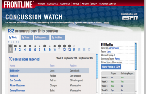 Today's launch of the Concussion Watch website offers fans an interactive tool to monitor concussions.