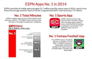 ESPN Digital Usage Report 14.12 FR